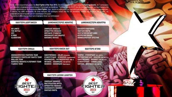 Η κάρτα… βραβείων του Best Fighter!